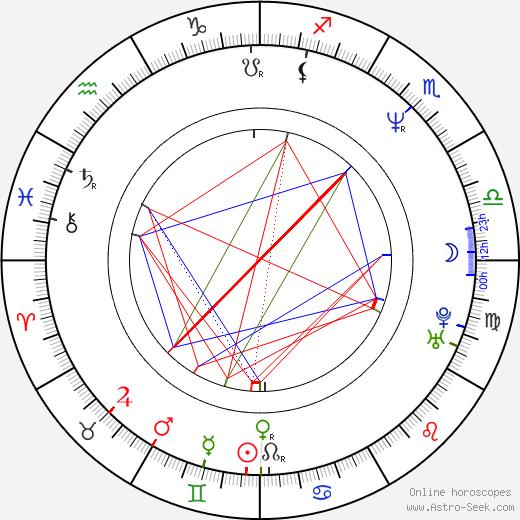 Ivan Franěk astro natal birth chart, Ivan Franěk horoscope, astrology