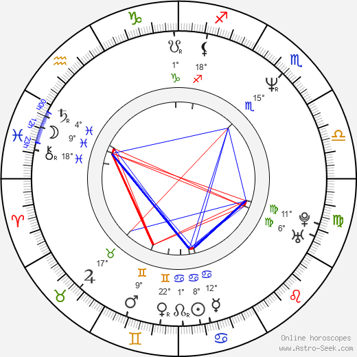 Ivan Trojan birth chart, biography, wikipedia 2019, 2020