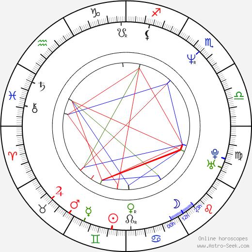 Jeong-hyang Lee tema natale, oroscopo, Jeong-hyang Lee oroscopi gratuiti, astrologia