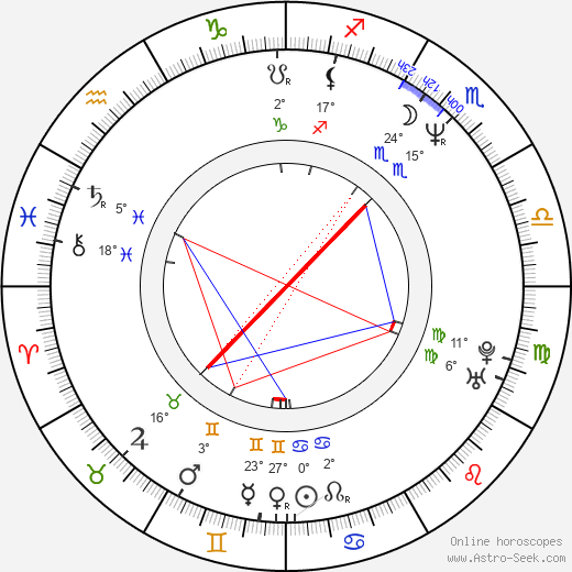 Josh Pais birth chart, biography, wikipedia 2019, 2020