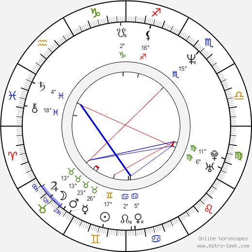 Judie Aronson birth chart, biography, wikipedia 2020, 2021
