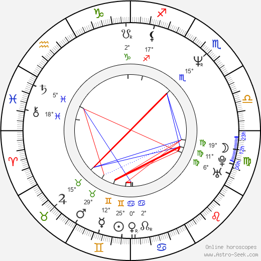 Karen Elise Baldwin birth chart, biography, wikipedia 2019, 2020