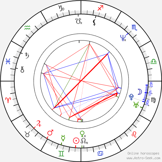Karen Elise Baldwin tema natale, oroscopo, Karen Elise Baldwin oroscopi gratuiti, astrologia