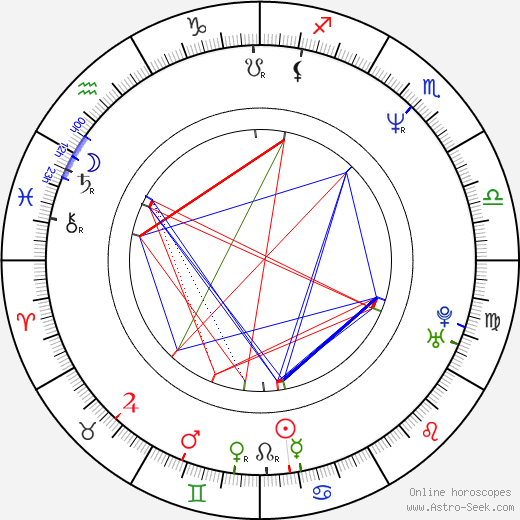 Kathleen Wilhoite astro natal birth chart, Kathleen Wilhoite horoscope, astrology