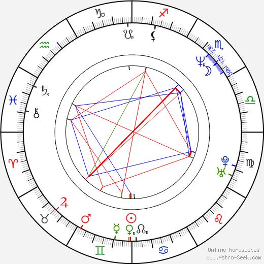 Lapo Pistelli birth chart, Lapo Pistelli astro natal horoscope, astrology