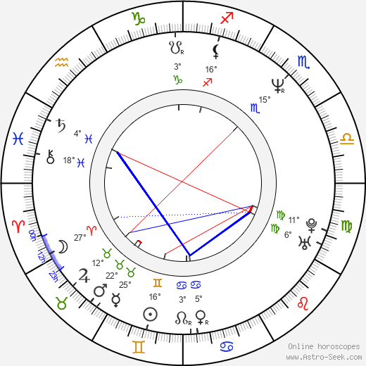 Marian Quinn birth chart, biography, wikipedia 2018, 2019