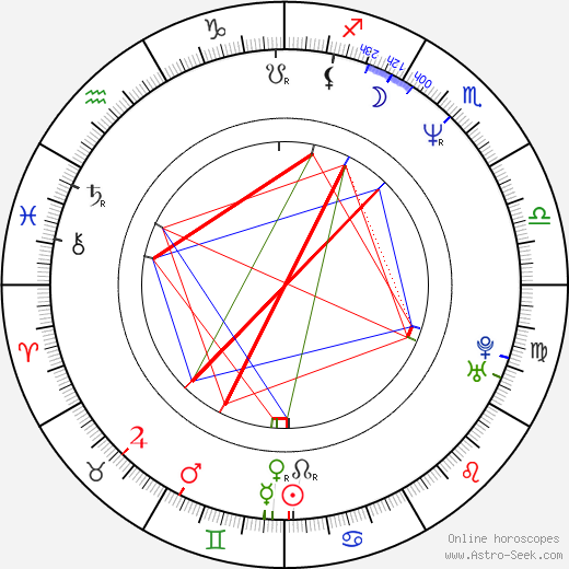 paterson joseph astro natal birth chart, paterson joseph horoscope,  astrology