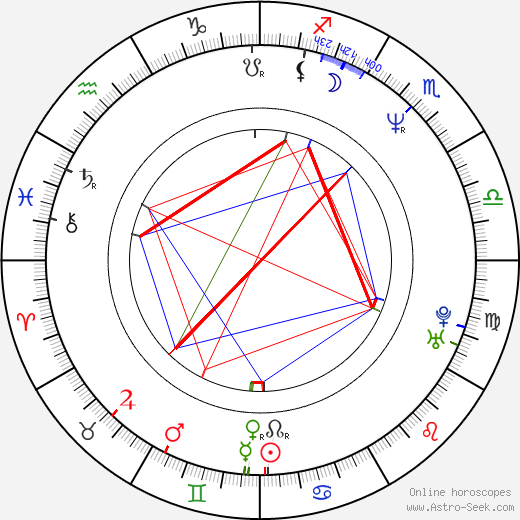 Salim Akil birth chart, Salim Akil astro natal horoscope, astrology