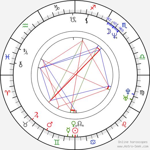 Sammi Davis astro natal birth chart, Sammi Davis horoscope, astrology