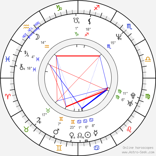 Sanjeev Bhaskar birth chart, biography, wikipedia 2019, 2020