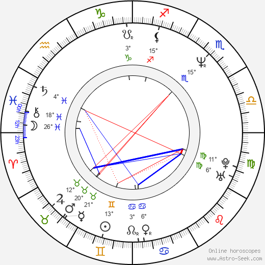 Sean Pertwee birth chart, biography, wikipedia 2019, 2020