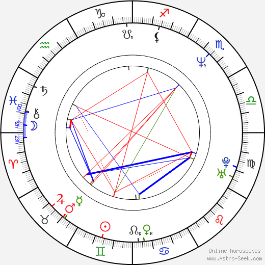 Sean Pertwee astro natal birth chart, Sean Pertwee horoscope, astrology