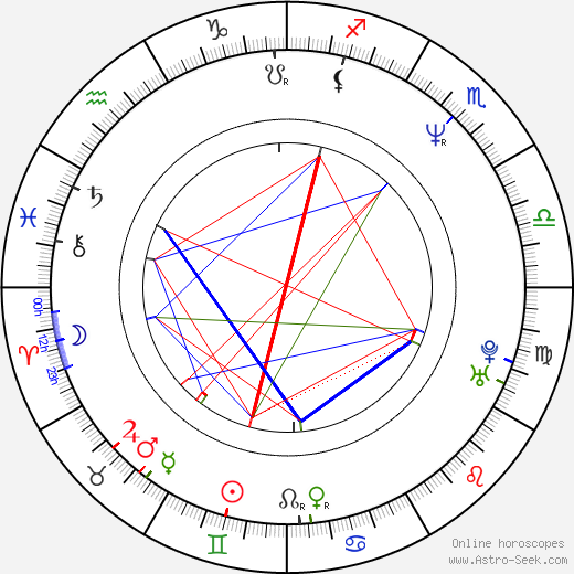 Sharon Lockhart astro natal birth chart, Sharon Lockhart horoscope, astrology