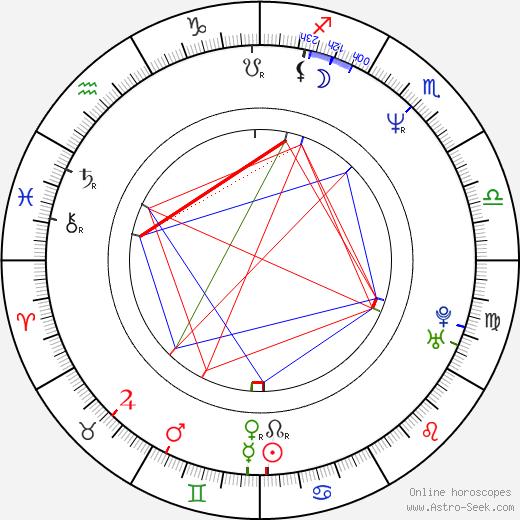 Tara Morice astro natal birth chart, Tara Morice horoscope, astrology