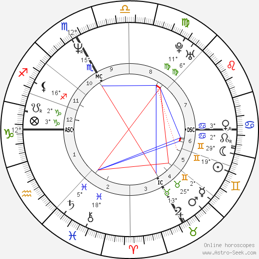 Vincent Perez birth chart, biography, wikipedia 2019, 2020