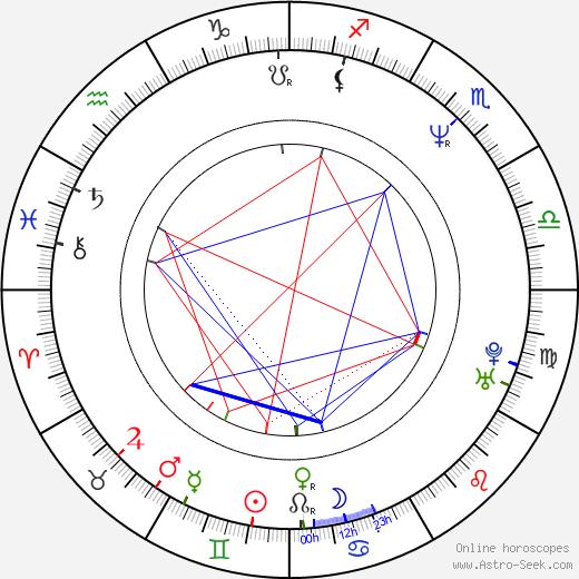 Wren T. Brown tema natale, oroscopo, Wren T. Brown oroscopi gratuiti, astrologia
