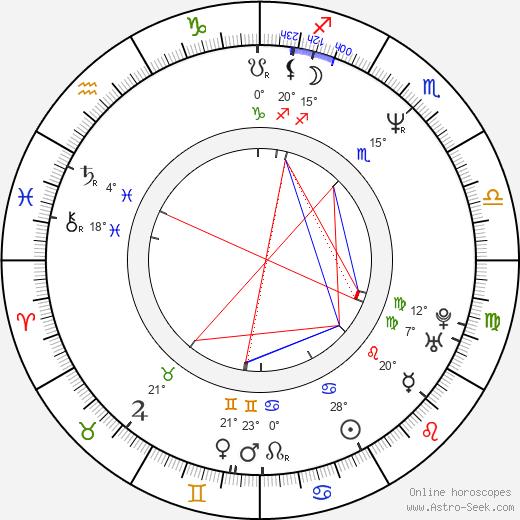Chris Cornell birth chart, biography, wikipedia 2020, 2021
