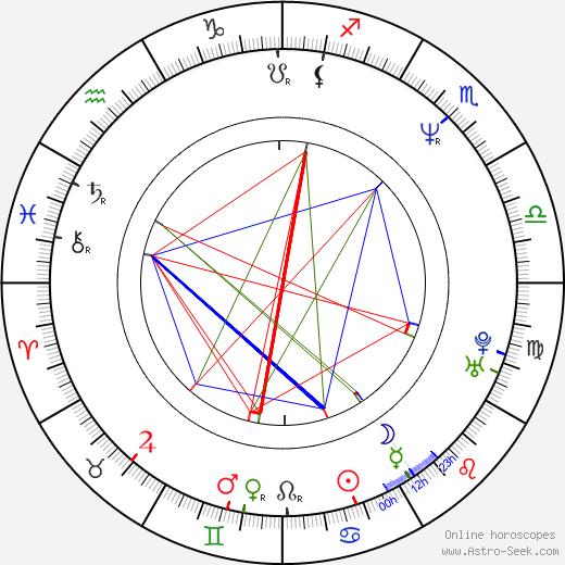 Dalton Vigh astro natal birth chart, Dalton Vigh horoscope, astrology
