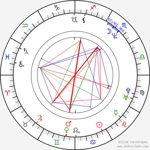 Эван Стоун Evan Stone день рождения гороскоп, Evan Stone Натальная карта онлайн