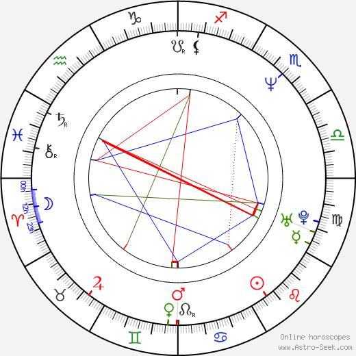 Fujio Matsushima birth chart, Fujio Matsushima astro natal horoscope, astrology