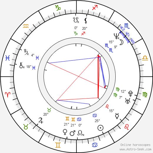 Heather Langenkamp birth chart, biography, wikipedia 2019, 2020