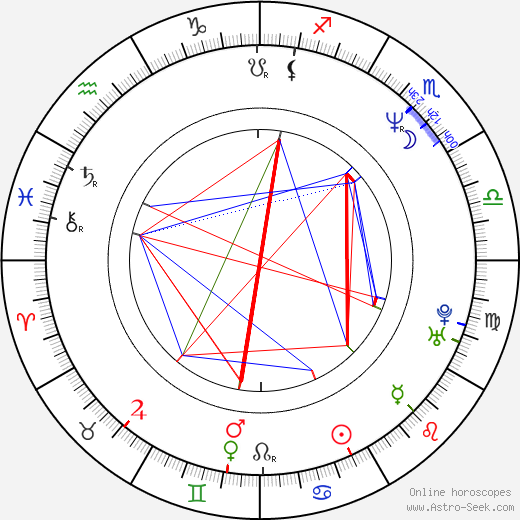 Heather Langenkamp astro natal birth chart, Heather Langenkamp horoscope, astrology