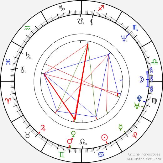 Jane Espenson astro natal birth chart, Jane Espenson horoscope, astrology
