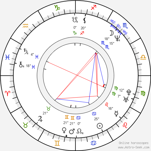 Johanna Kurkvaara birth chart, biography, wikipedia 2017, 2018