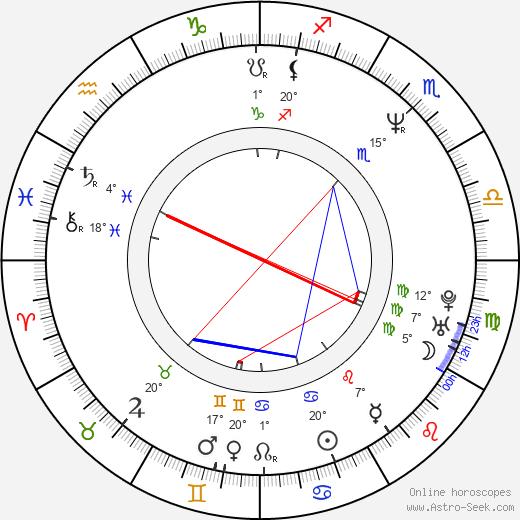Judi Evans birth chart, biography, wikipedia 2019, 2020