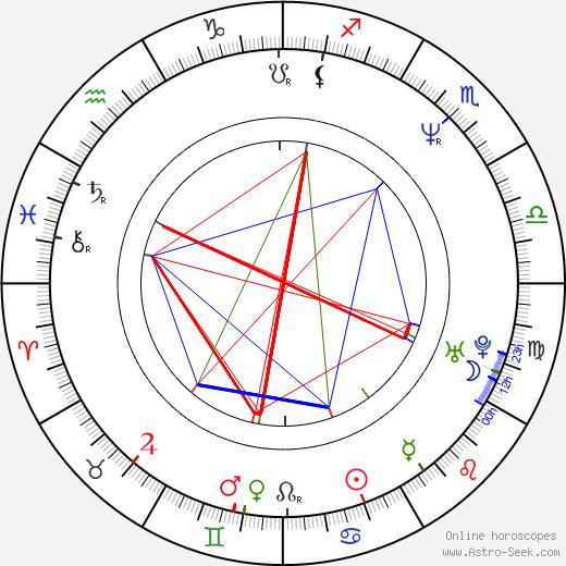 Judi Evans astro natal birth chart, Judi Evans horoscope, astrology