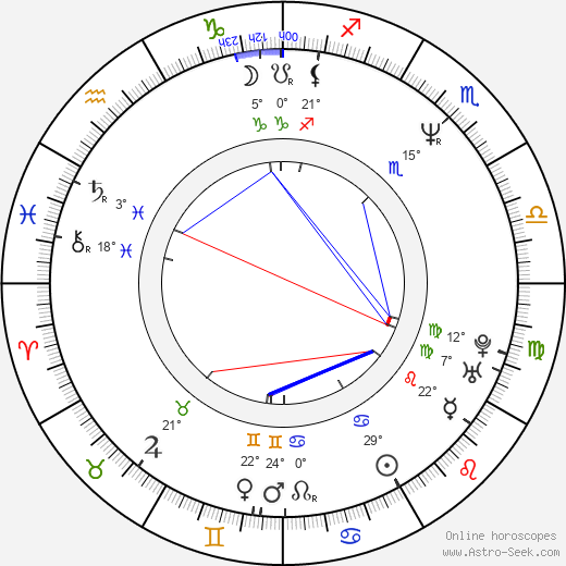 Kitrick Taylor birth chart, biography, wikipedia 2019, 2020