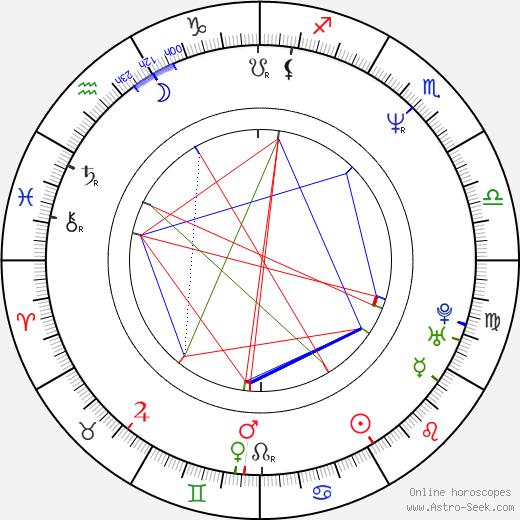 Nic Balthazar birth chart, Nic Balthazar astro natal horoscope, astrology
