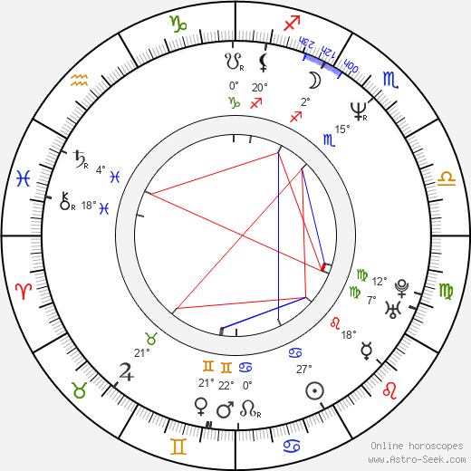 Peter Dobson birth chart, biography, wikipedia 2018, 2019