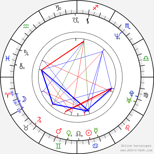 Пейтон Рид Peyton Reed день рождения гороскоп, Peyton Reed Натальная карта онлайн