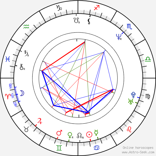 pía reyes birth chart horoscope, date of birth, astro