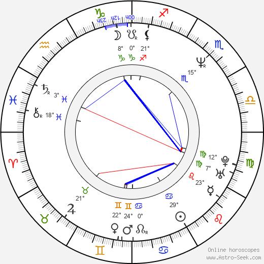 Rafael Addison birth chart, biography, wikipedia 2019, 2020