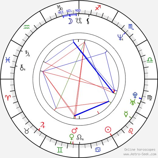 Rafael Addison birth chart, Rafael Addison astro natal horoscope, astrology