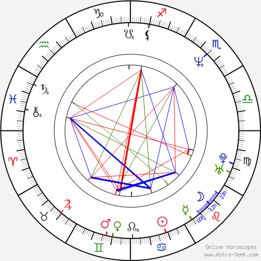 Robert Sigl день рождения гороскоп, Robert Sigl Натальная карта онлайн