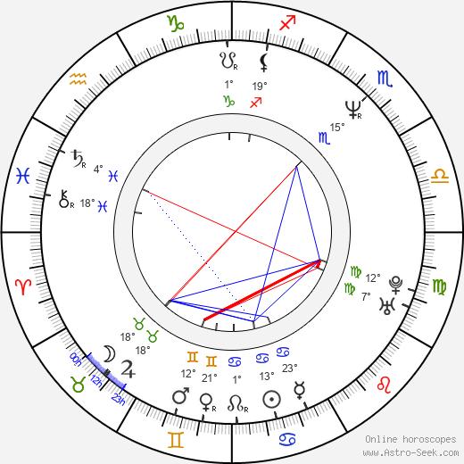 Ronald D. Moore birth chart, biography, wikipedia 2019, 2020