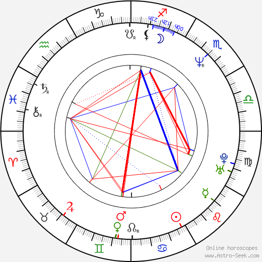 Roy Cheung astro natal birth chart, Roy Cheung horoscope, astrology