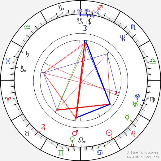 Saskia Valencia astro natal birth chart, Saskia Valencia horoscope, astrology
