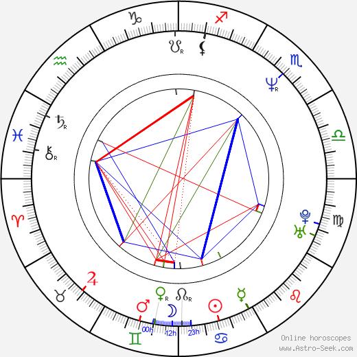 Suet Lam astro natal birth chart, Suet Lam horoscope, astrology