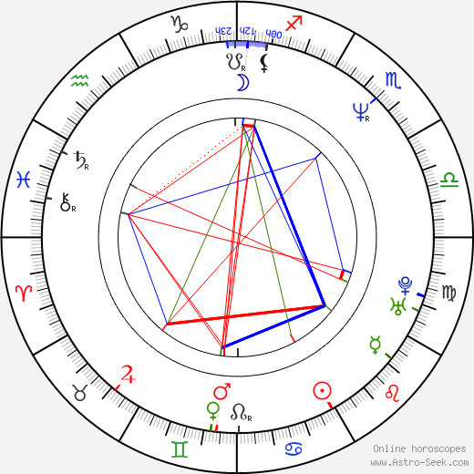 Susan Swift astro natal birth chart, Susan Swift horoscope, astrology
