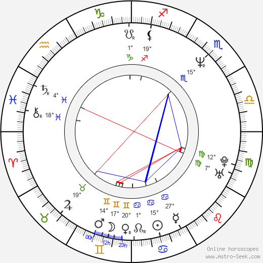 Tracy Reiner birth chart, biography, wikipedia 2019, 2020