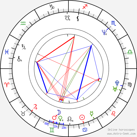 Tracy Reiner astro natal birth chart, Tracy Reiner horoscope, astrology