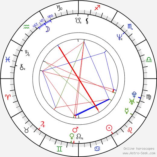 Vicentico birth chart, Vicentico astro natal horoscope, astrology