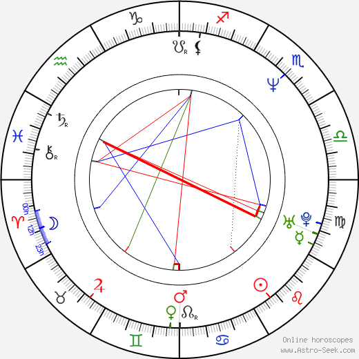 Vivica A. Fox astro natal birth chart, Vivica A. Fox horoscope, astrology