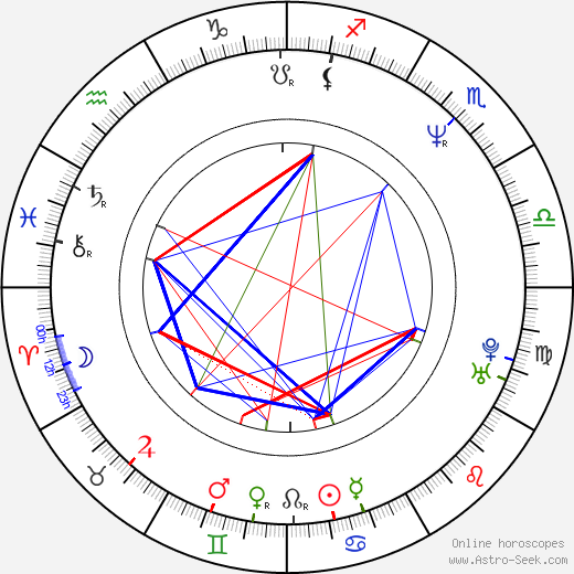 Ярдли Смит Yeardley Smith день рождения гороскоп, Yeardley Smith Натальная карта онлайн