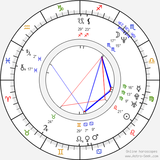 Andrew Kevin Walker birth chart, biography, wikipedia 2019, 2020