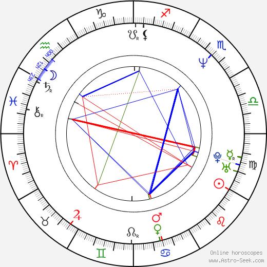 Andrew Wilson день рождения гороскоп, Andrew Wilson Натальная карта онлайн